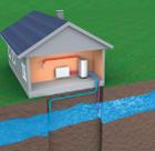pompa di calore acqua-acqua