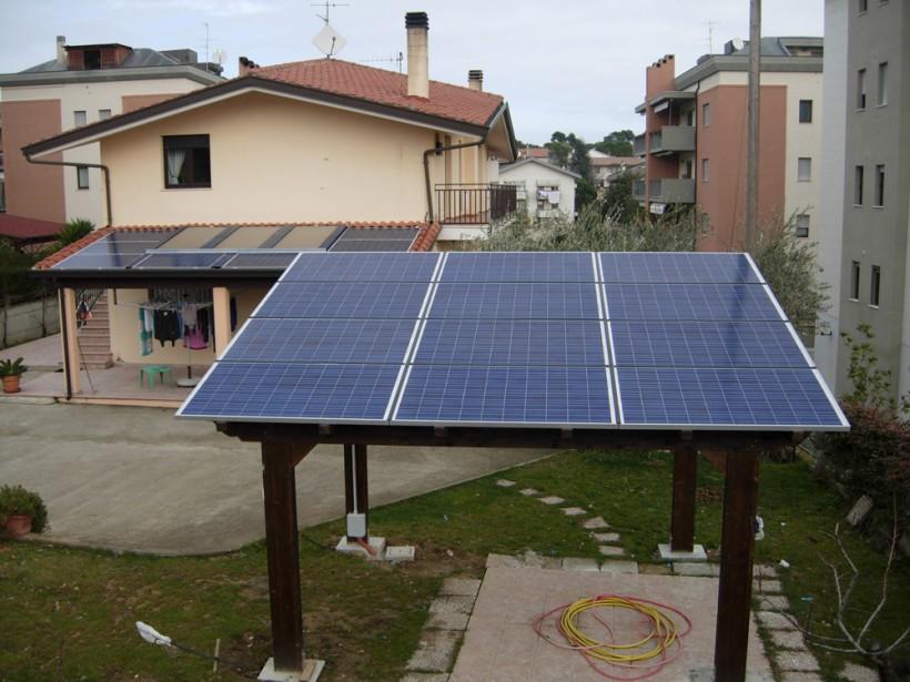 Soluzioni integrate a Francavilla al Mare – Chieti
