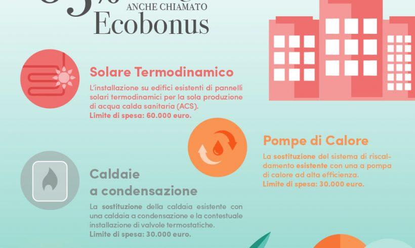 Infografica Sulle Detrazioni Fiscali 2017