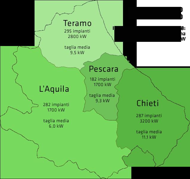 Impianti fotovoltaici in Abruzzo