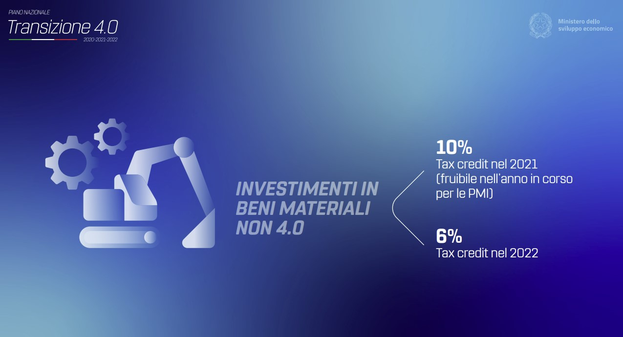 incentivi e credito d'imposta 2021-2022